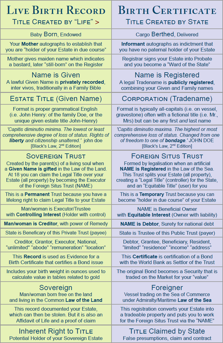What is a birth certificate auricmedia blogmans wonderland what is a birth certificate aiddatafo Choice Image
